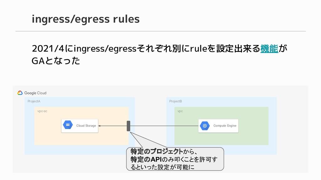 2021/4にingress/egressそれぞれ別にruleを設定出来る機能が GAとなった...