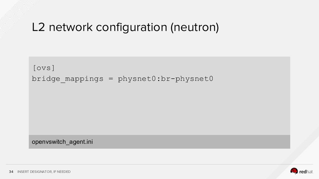 INSERT DESIGNATOR, IF NEEDED 34 L2 network conf...