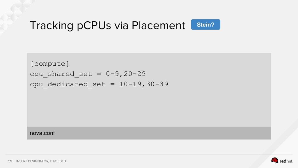 INSERT DESIGNATOR, IF NEEDED 59 Tracking pCPUs ...