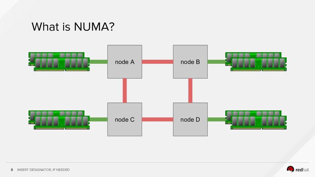 INSERT DESIGNATOR, IF NEEDED 8 What is NUMA? no...