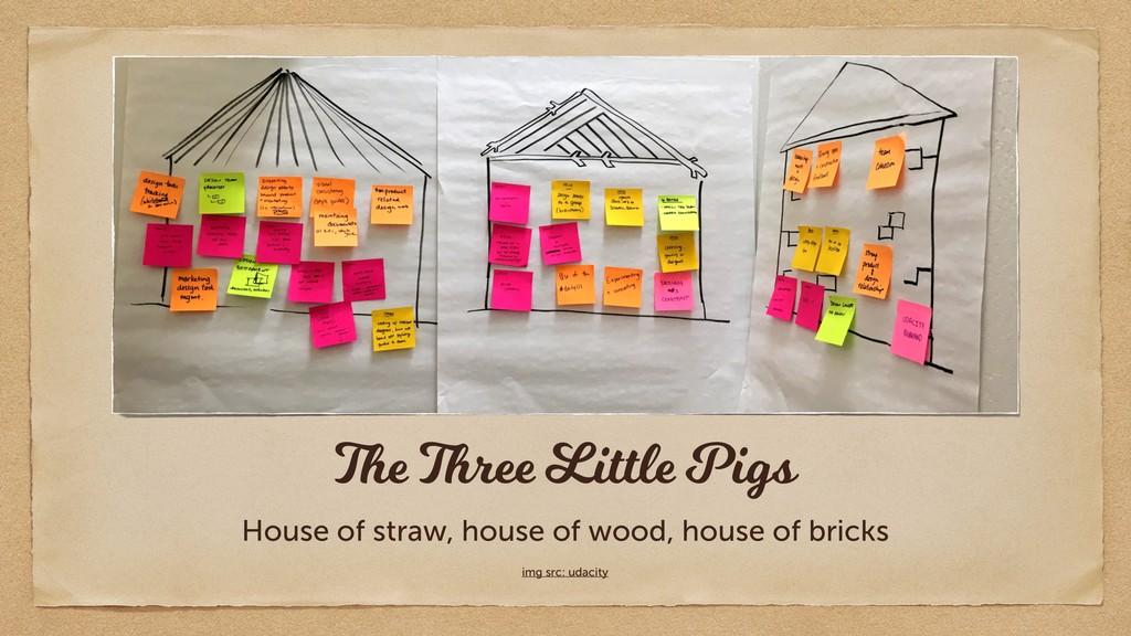 The Three Little Pigs House of straw, house of ...