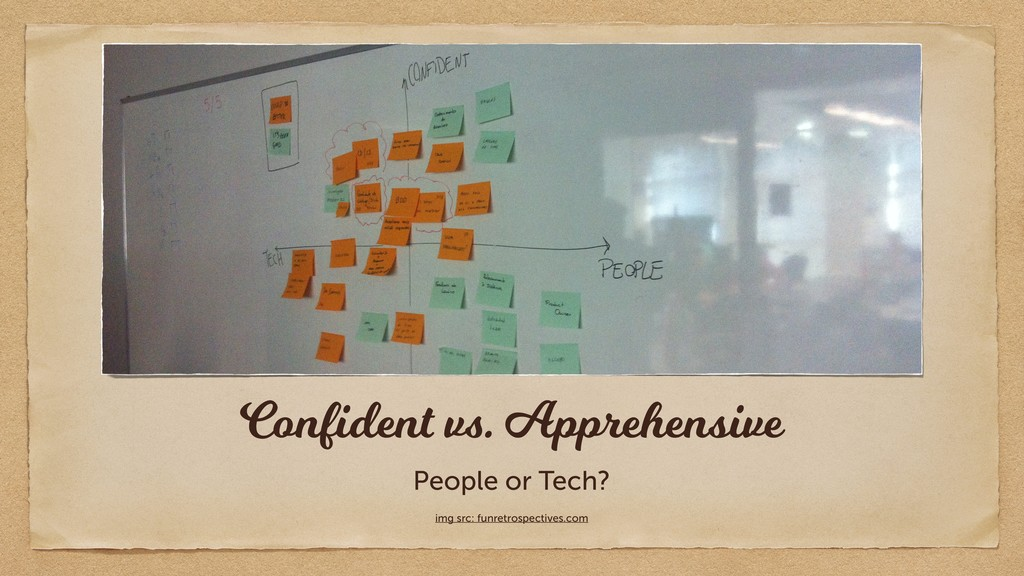 Confident vs. Apprehensive People or Tech? img ...