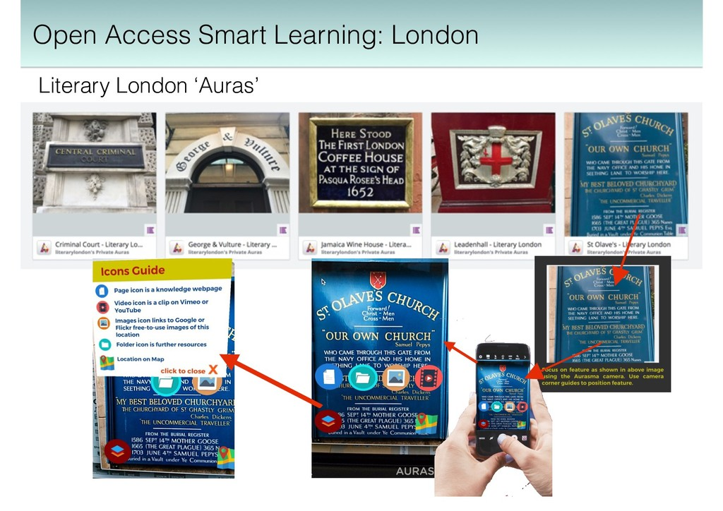 Literary London 'Auras' Open Access Smart Learn...