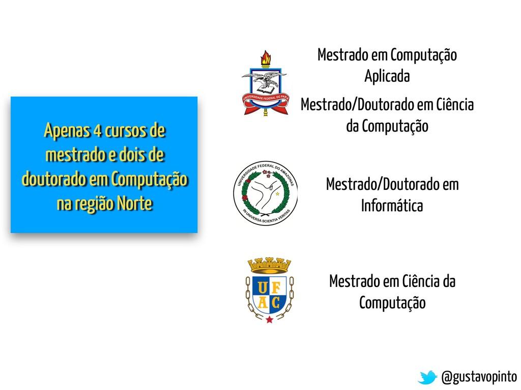 @gustavopinto Mestrado em Computação Aplicada M...
