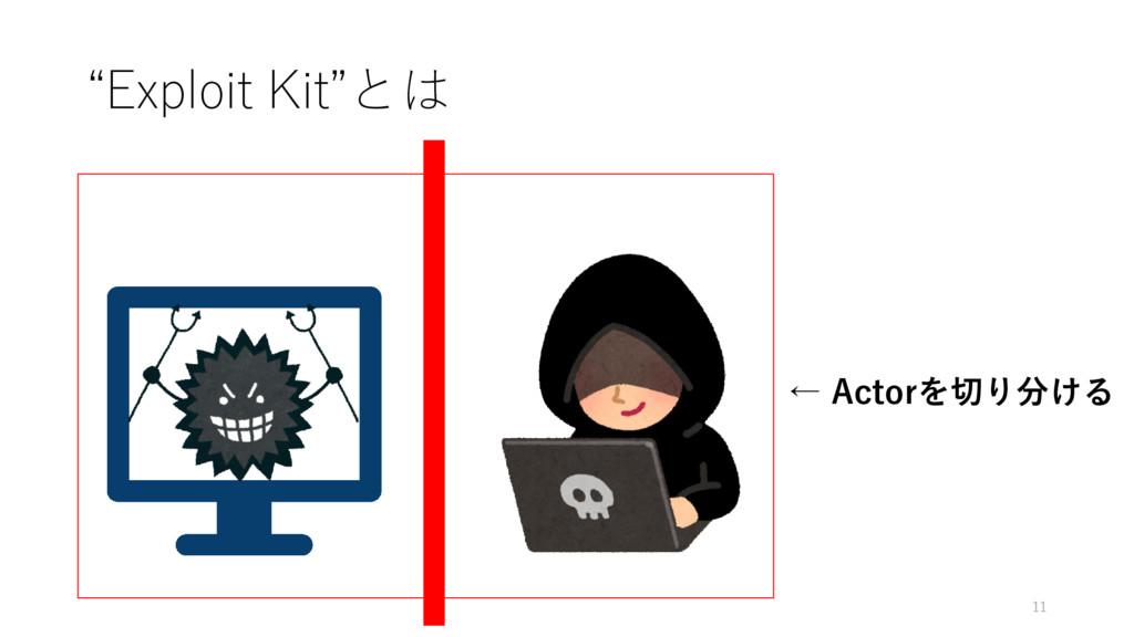 """""""Exploit Kit""""とは ← Actorを切り分ける 11"""
