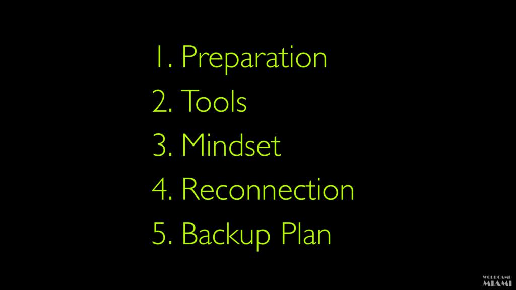1. Preparation 2. Tools 3. Mindset 4. Reconnect...