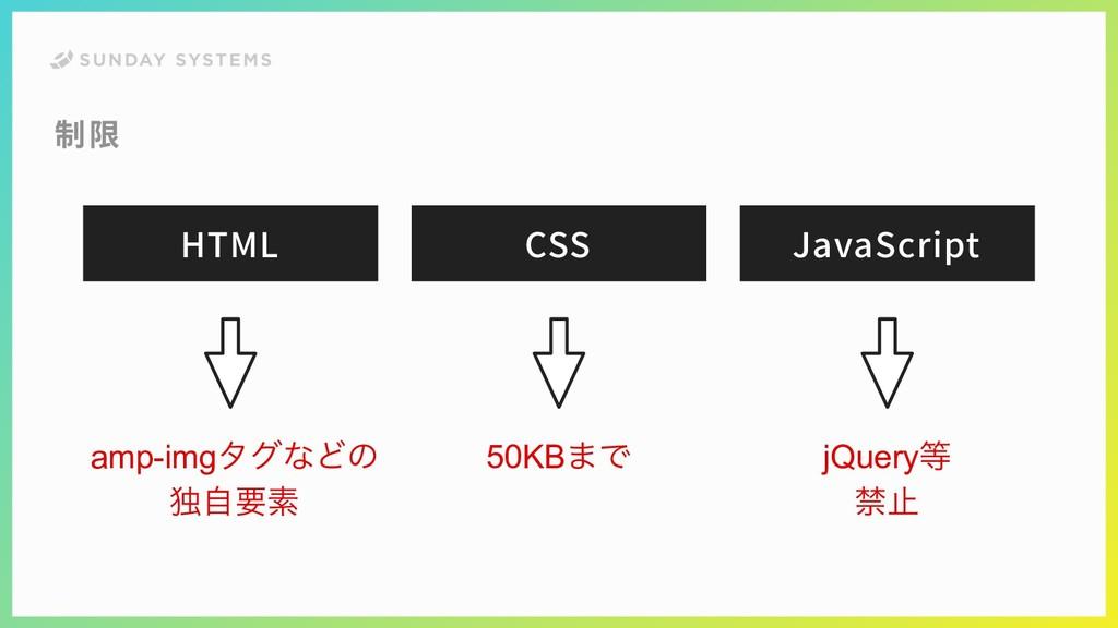 制限 CSS HTML JavaScript amp-imgλάͳͲͷ ಠࣗཁૉ 50KB·Ͱ...