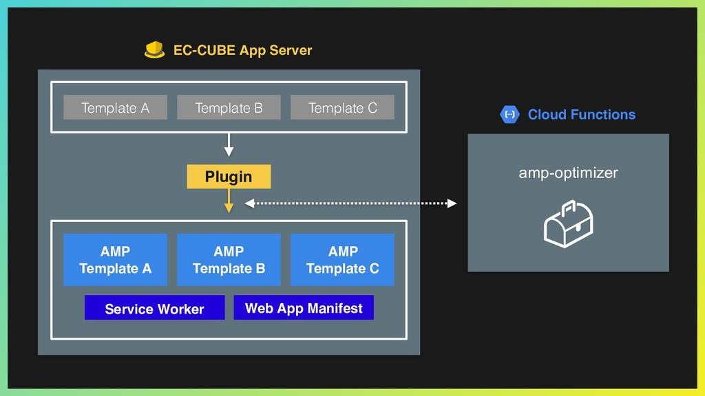 Template A Template B Template C EC-CUBE App Se...