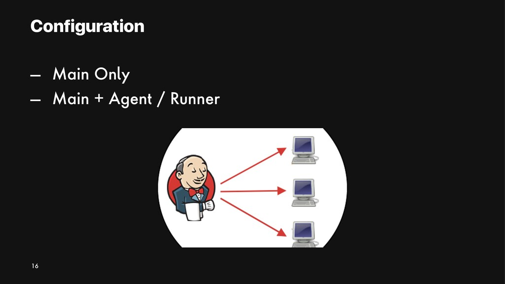 Configuration — Main Only — Main + Agent / Runn...