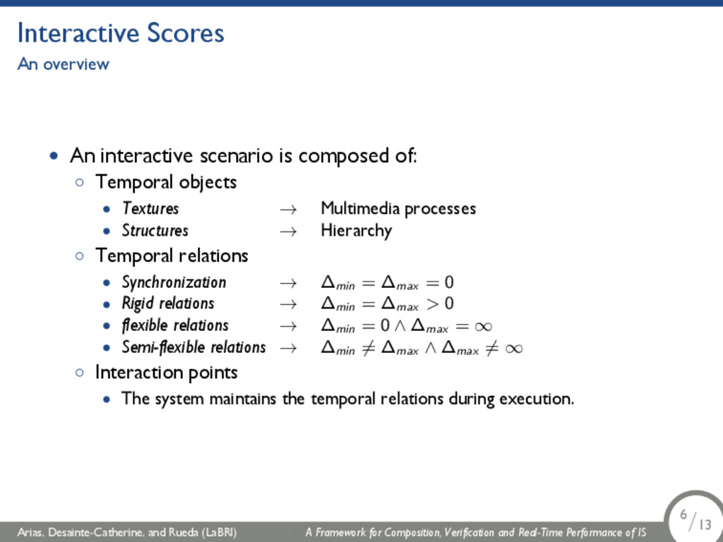 Interactive Scores An overview • An interactive...