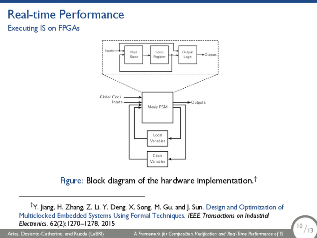 Real-time Performance Executing IS on FPGAs Nex...