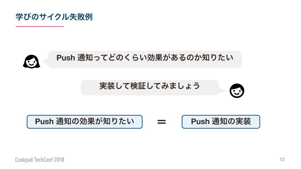ֶͼͷαΠΫϧࣦഊྫ 12 Push ௨ͬͯͲͷ͘Β͍ޮՌ͕͋Δͷ͔Γ͍ͨ ࣮ͯ͠ݕূ͠...