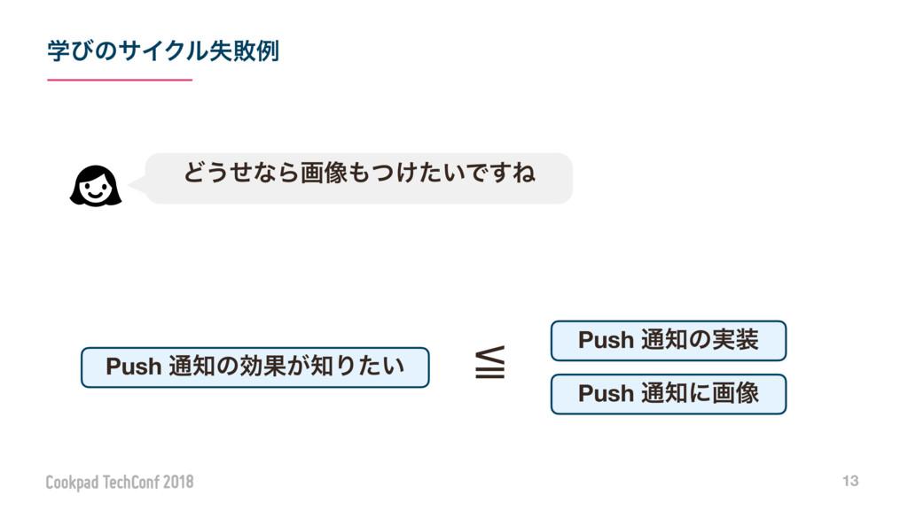 ֶͼͷαΠΫϧࣦഊྫ 13 Ͳ͏ͤͳΒը૾͚͍ͭͨͰ͢Ͷ Push ௨ͷޮՌ͕Γ͍ͨ P...