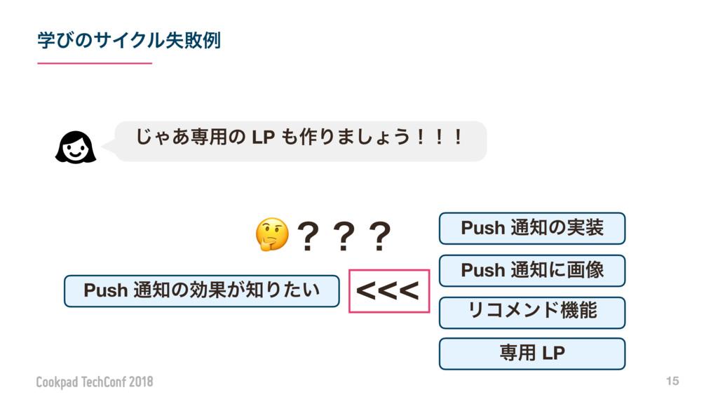 ֶͼͷαΠΫϧࣦഊྫ 15 Push ௨ͷޮՌ͕Γ͍ͨ Push ௨ͷ࣮ <<< Pu...