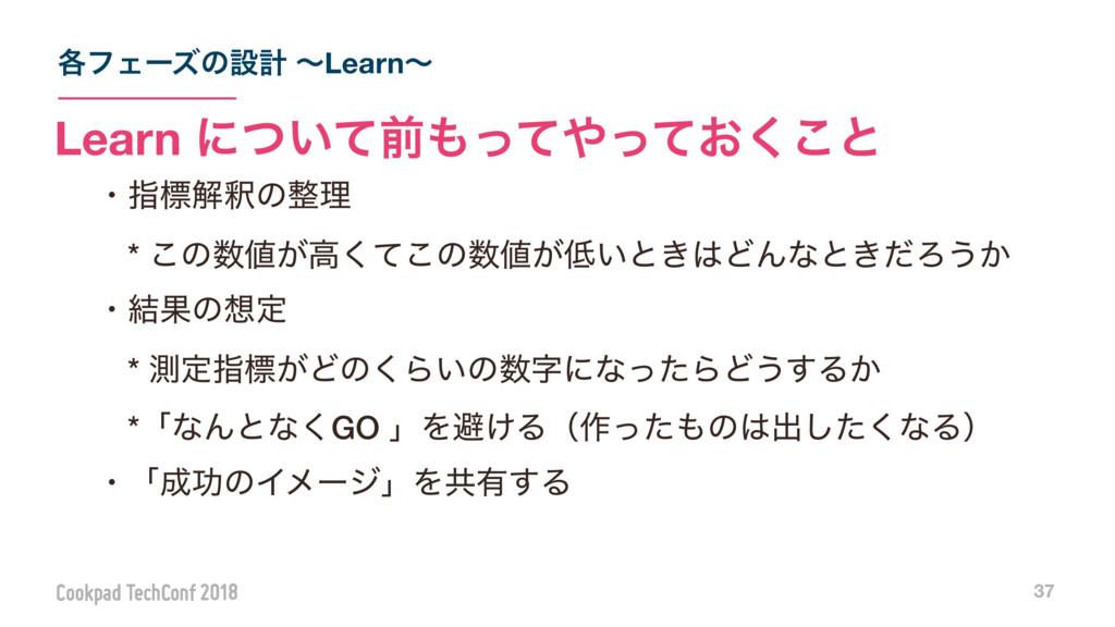 ֤ϑΣʔζͷઃܭ ʙLearnʙ 37 Learn ʹ͍ͭͯલ͓ͬͯͬͯ͘͜ͱ ɾࢦඪղऍ...