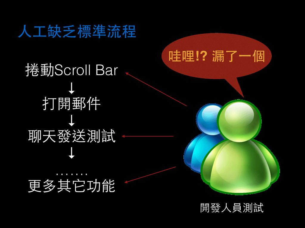 捲動Scroll Bar ↓ 打開郵件 ↓ 聊天發送測試 ↓ ……. 更多其它功能 哇哩!? ...