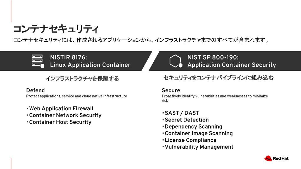 コンテナセキュリティ コンテナセキュリティには、作成されるアプリケーションから、インフラストラ...