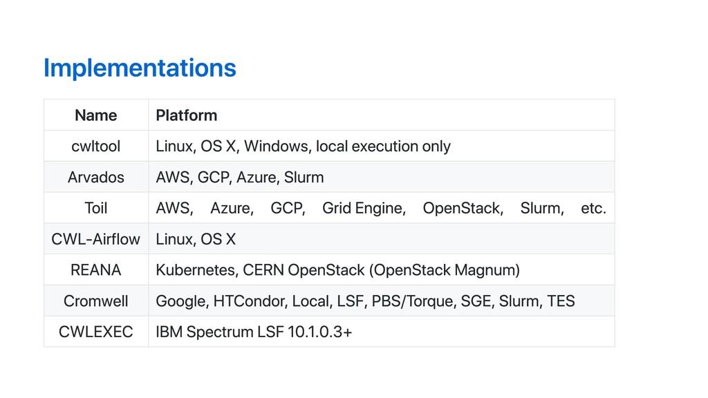 Implementations Name Platform cwltool Linux, OS...