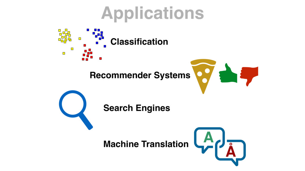 Applications Classification Recommender Systems ...