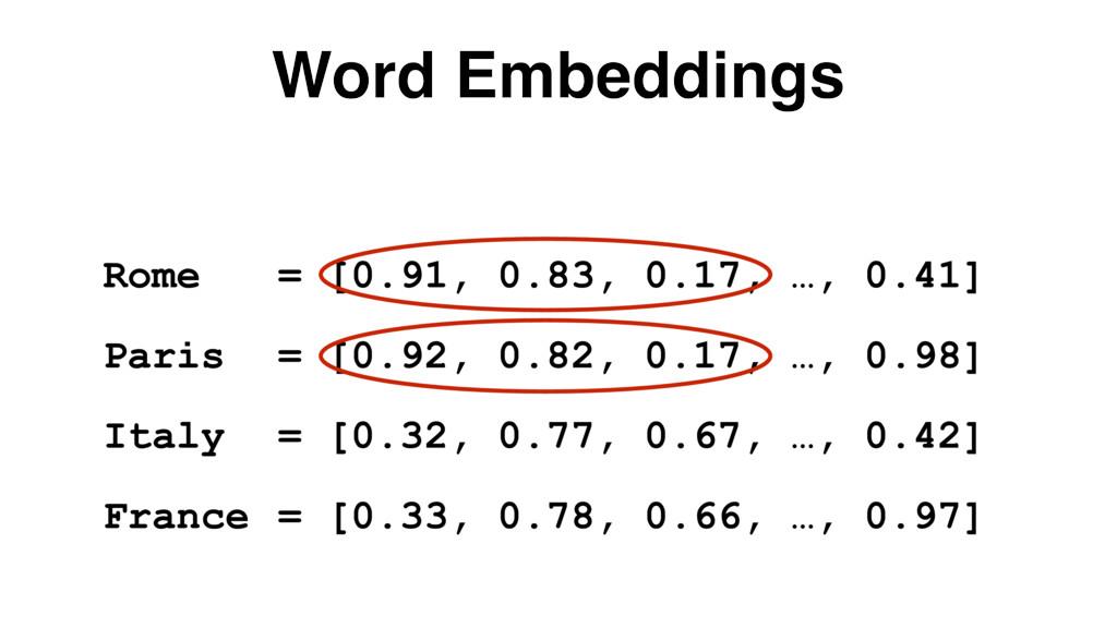 Word Embeddings Rome Paris Italy France = [0.91...