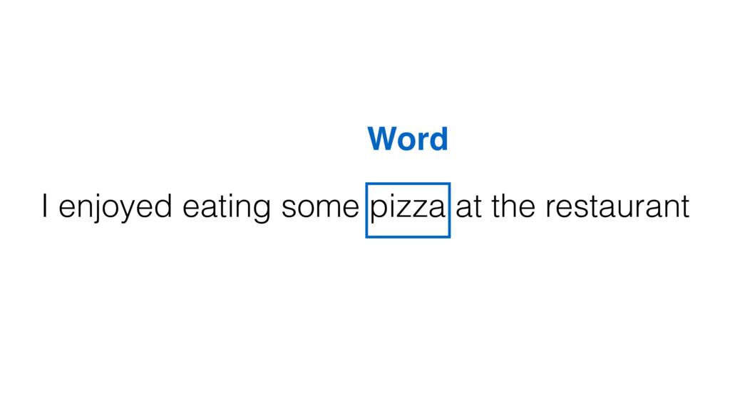 I enjoyed eating some pizza at the restaurant W...