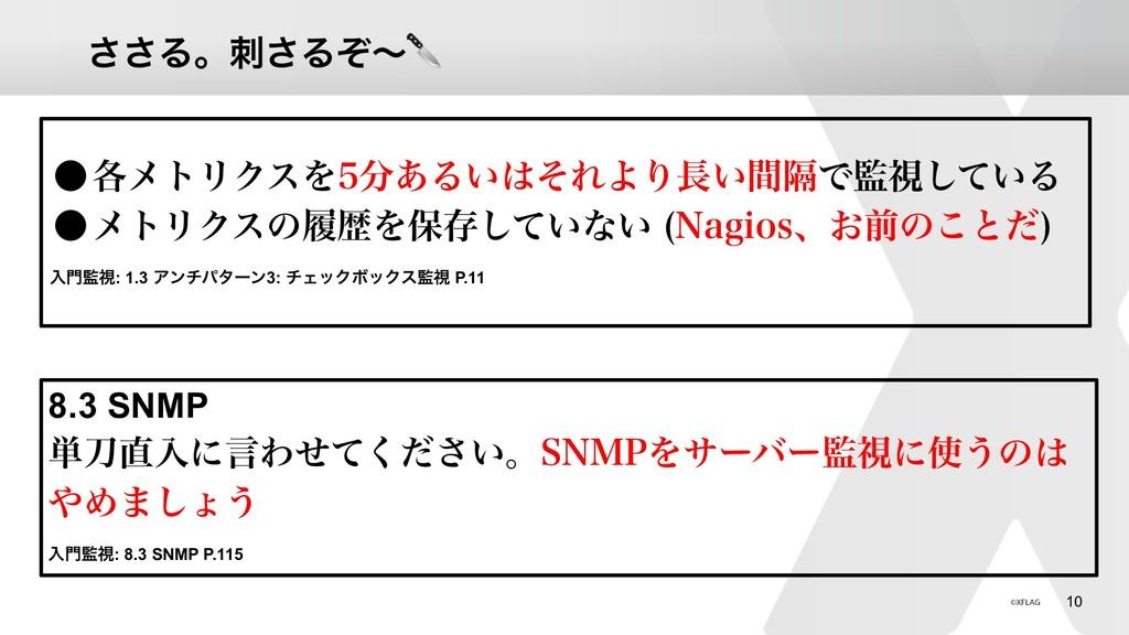 !10 ͞͞Δɻ͞Δͧʙ 8.3 SNMP ୯ೖʹݴΘ͍ͤͯͩ͘͞ɻ4/.1Λαʔόʔ...