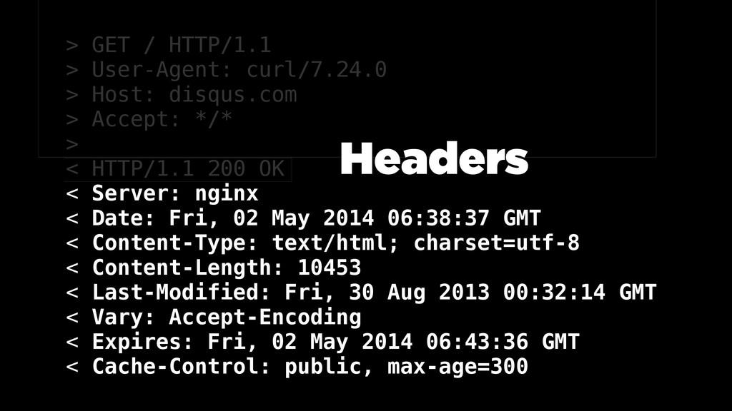 > GET / HTTP/1.1 > User-Agent: curl/7.24.0 > Ho...