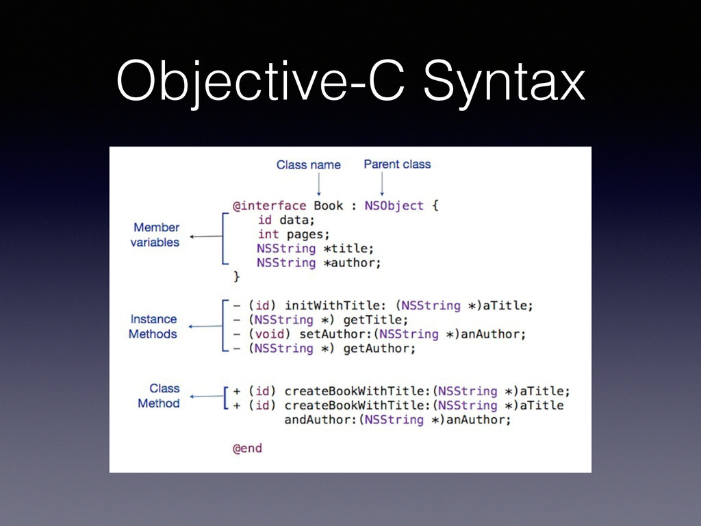 Objective-C Syntax