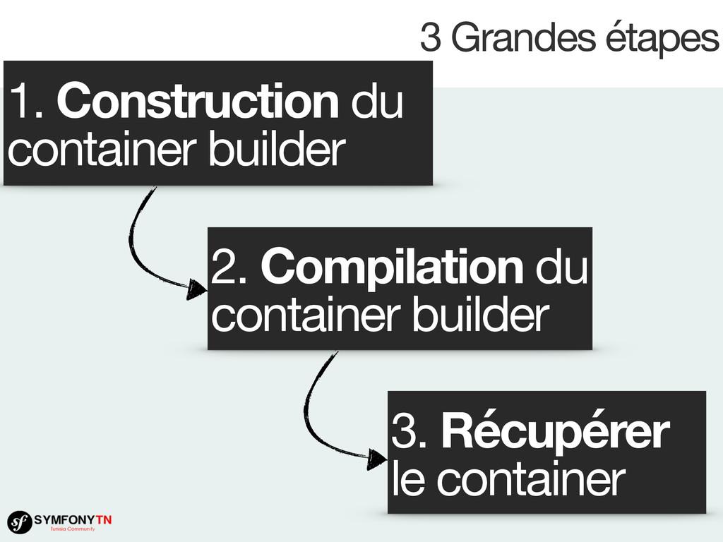 3 Grandes étapes 1. Construction du container b...