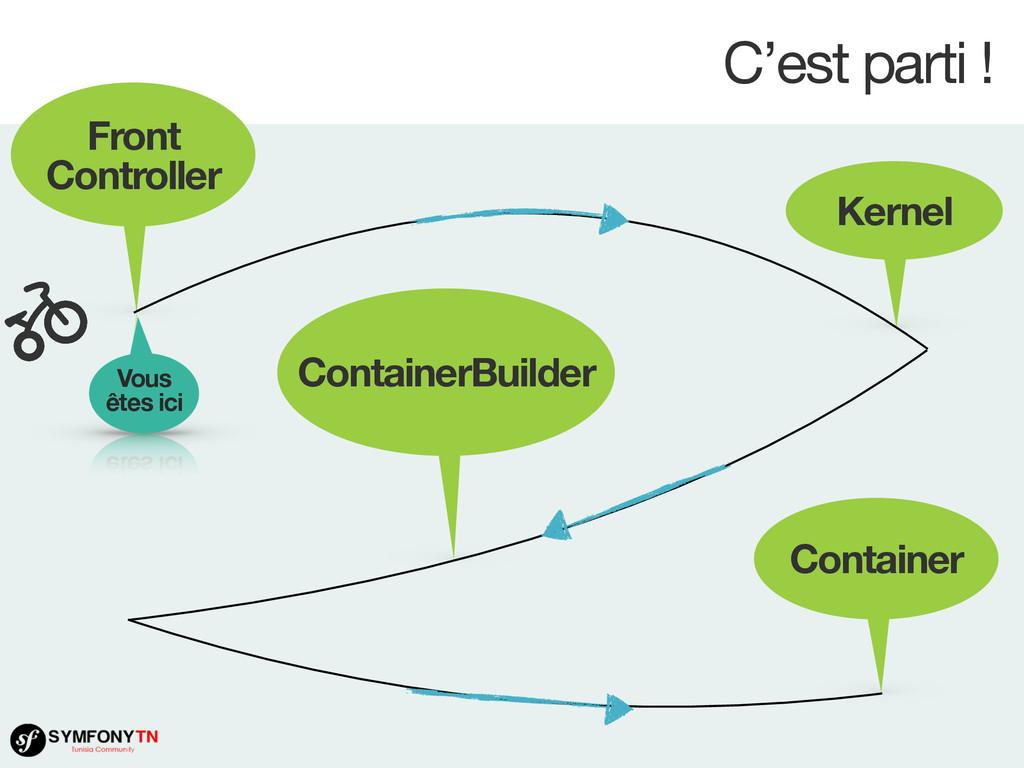 C'est parti ! Front Controller Kernel Container...