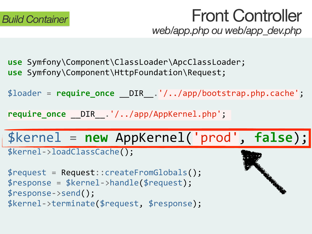 Front Controller web/app.php ou web/app_dev.php...