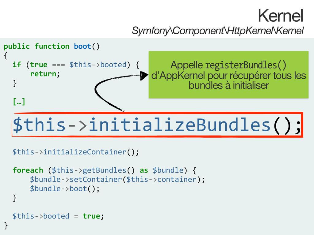 Kernel Symfony\Component\HttpKernel\Kernel publ...