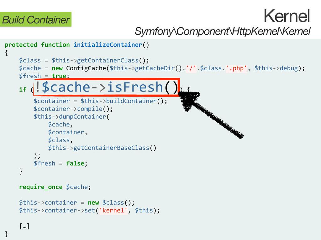 Kernel Symfony\Component\HttpKernel\Kernel Buil...