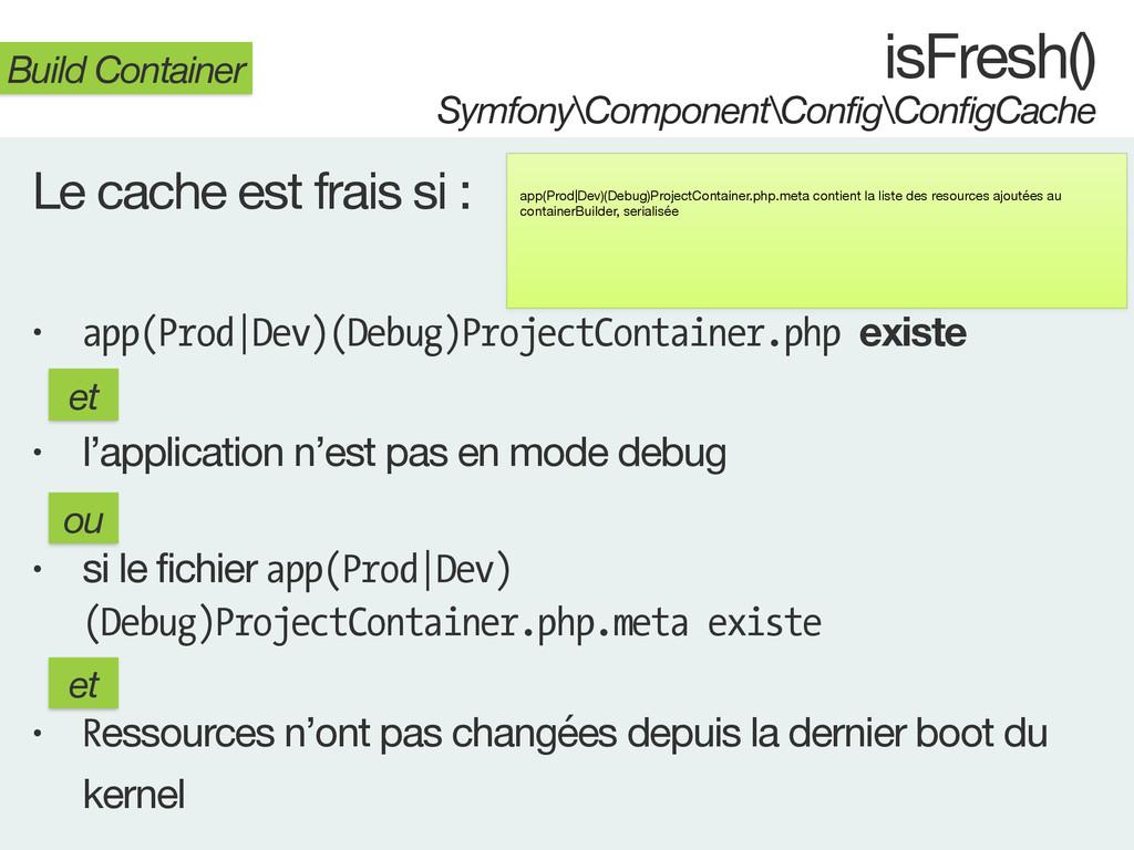 isFresh() Symfony\Component\Config\ConfigCache ...