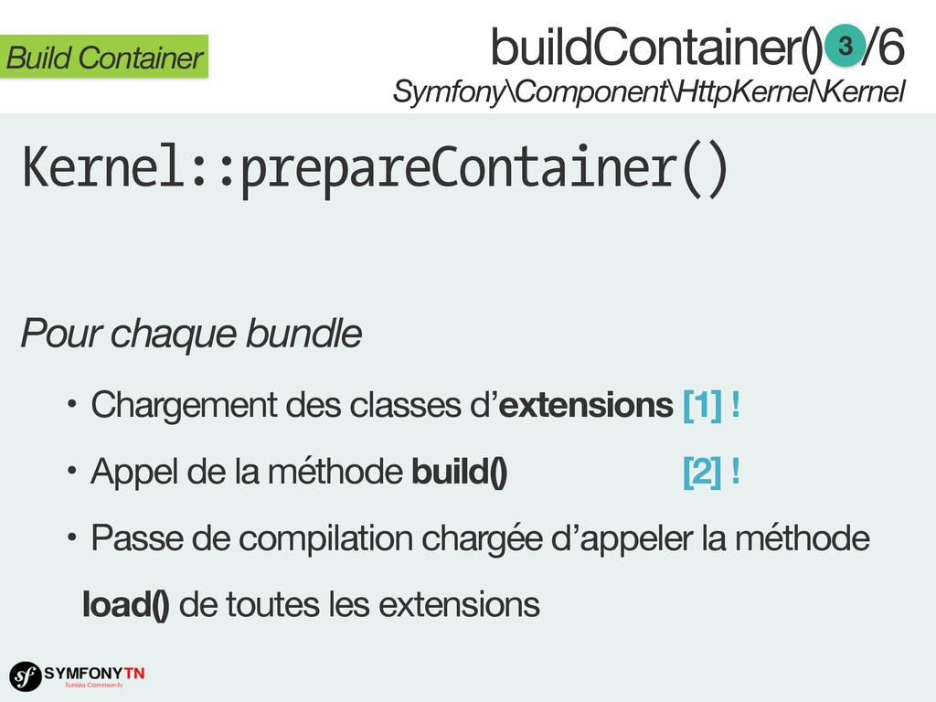 buildContainer() 3/6 Symfony\Component\HttpKern...