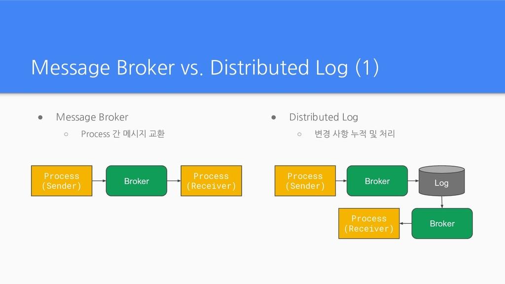Message Broker vs. Distributed Log (1) ● Messag...