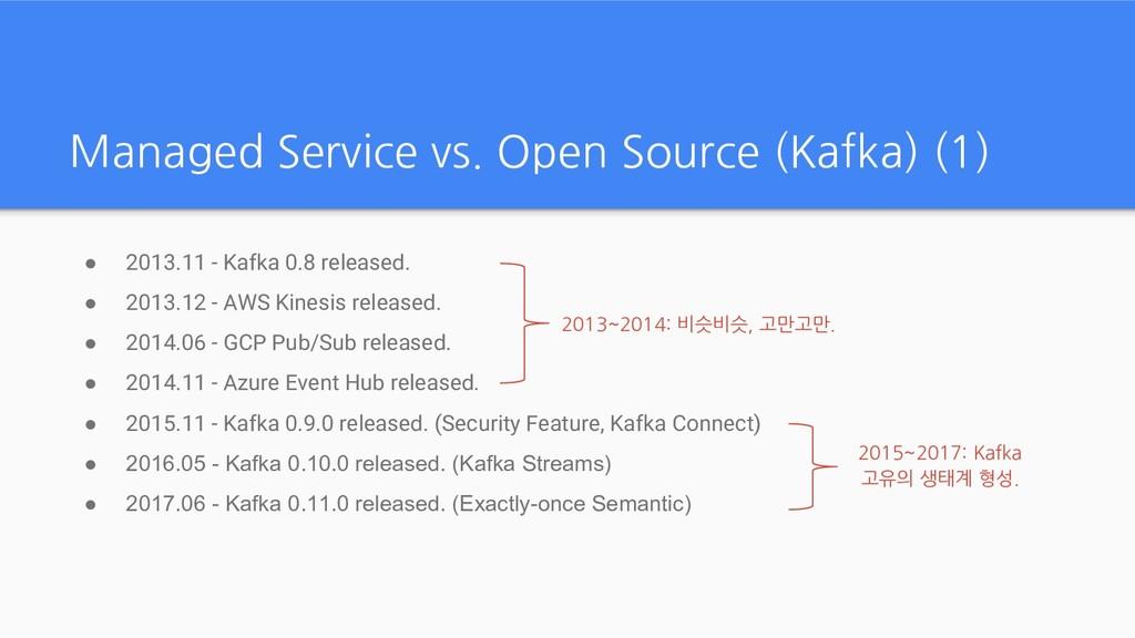 Managed Service vs. Open Source (Kafka) (1) ● 2...