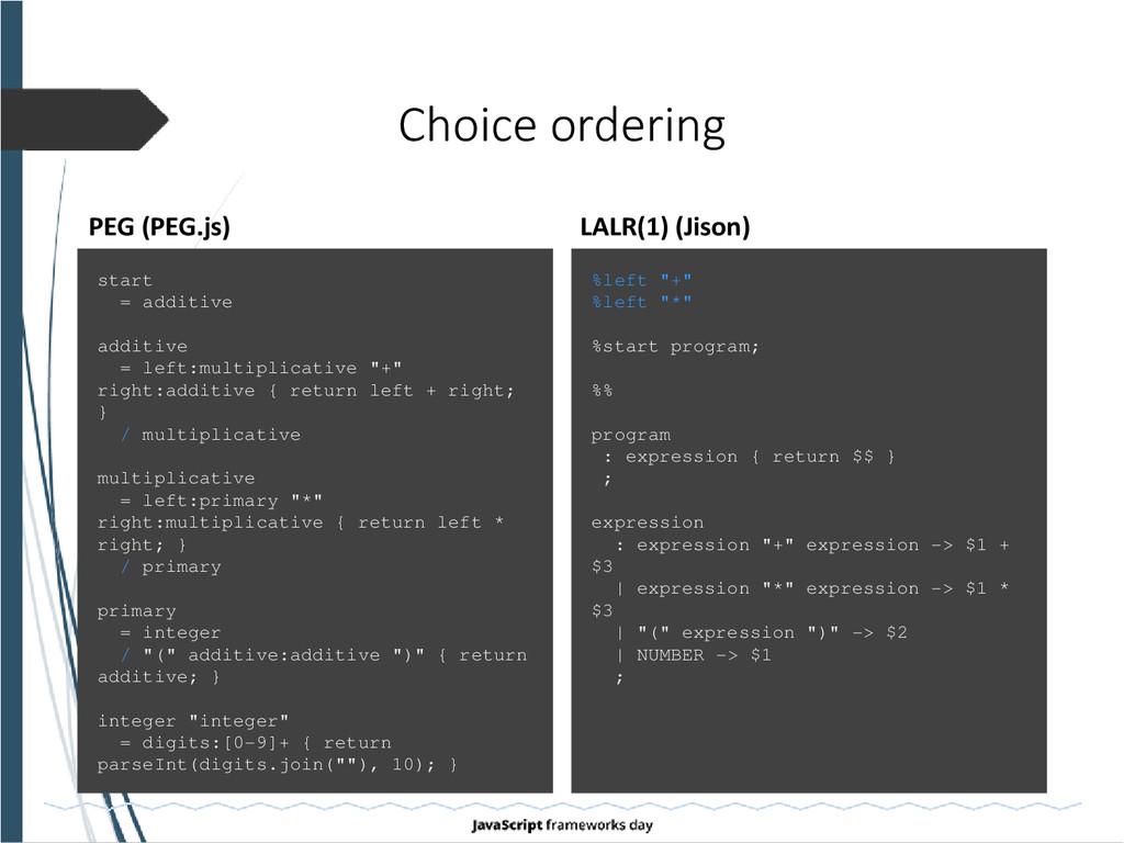 Choice ordering PEG (PEG.js) LALR(1) (Jison) st...