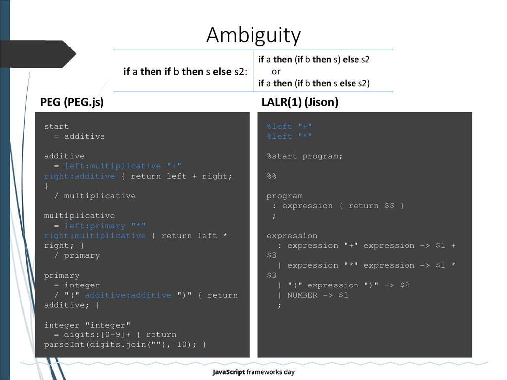 Ambiguity PEG (PEG.js) LALR(1) (Jison) start = ...
