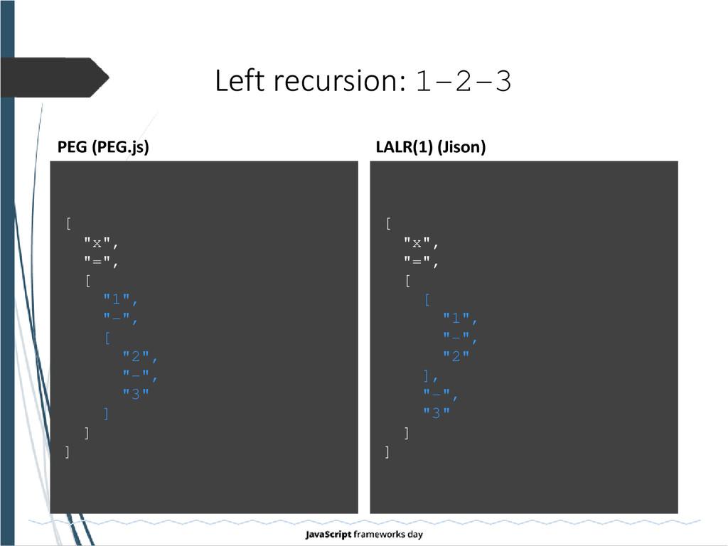 Left recursion: 1-2-3 PEG (PEG.js) LALR(1) (Jis...