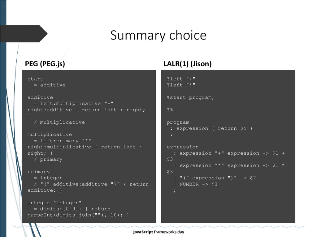 Summary choice PEG (PEG.js) LALR(1) (Jison) sta...