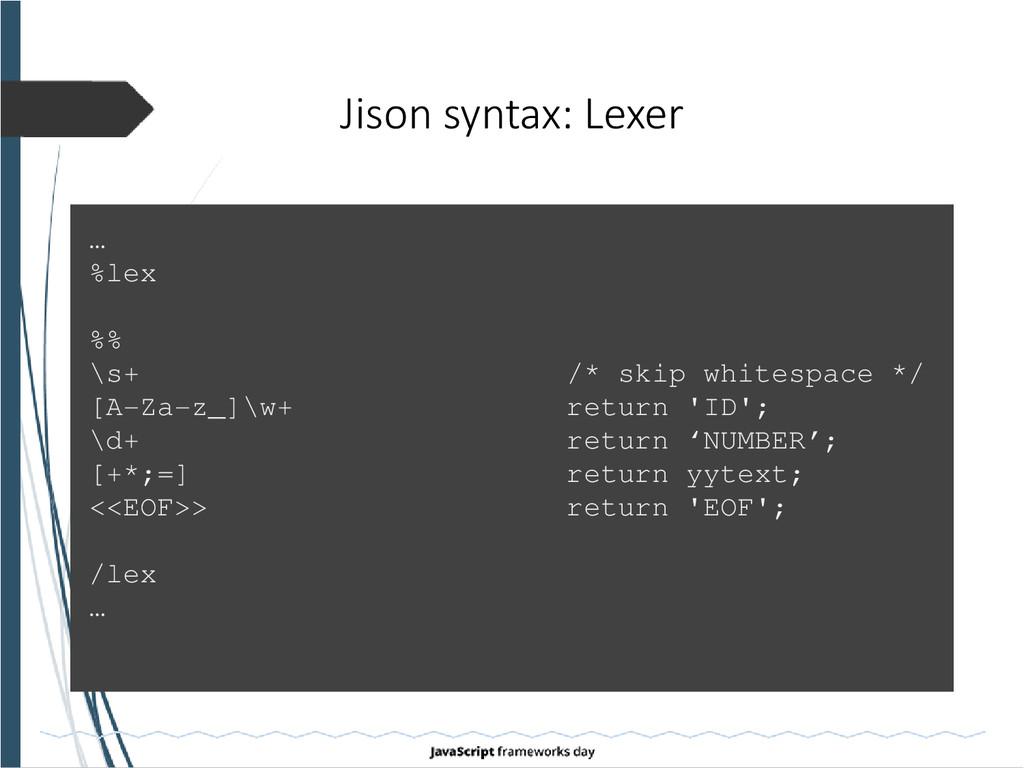 Jison syntax: Lexer … %lex %% \s+ /* skip white...