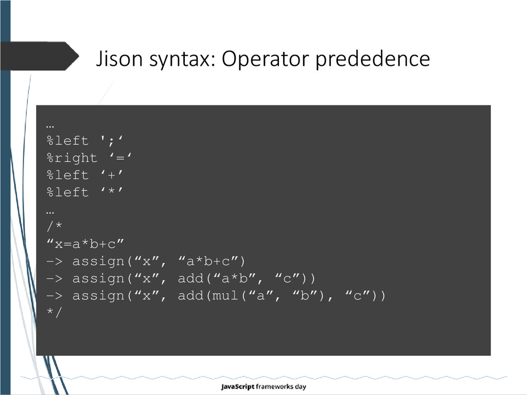 Jison syntax: Operator prededence … %left ';' %...