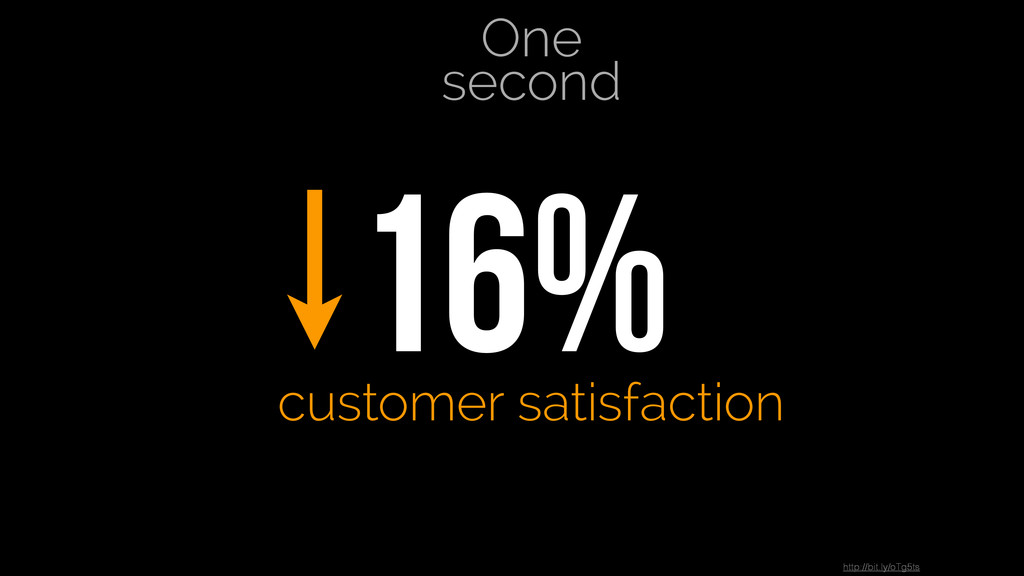 http://bit.ly/oTg5ts 16% customer satisfaction...