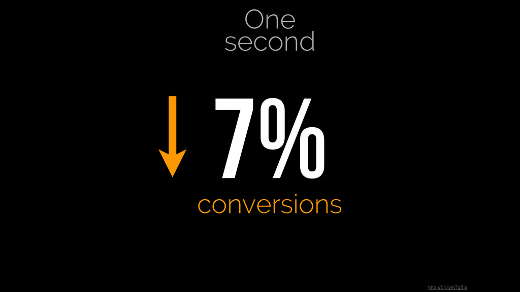 http://bit.ly/oTg5ts 7% conversions One secon...