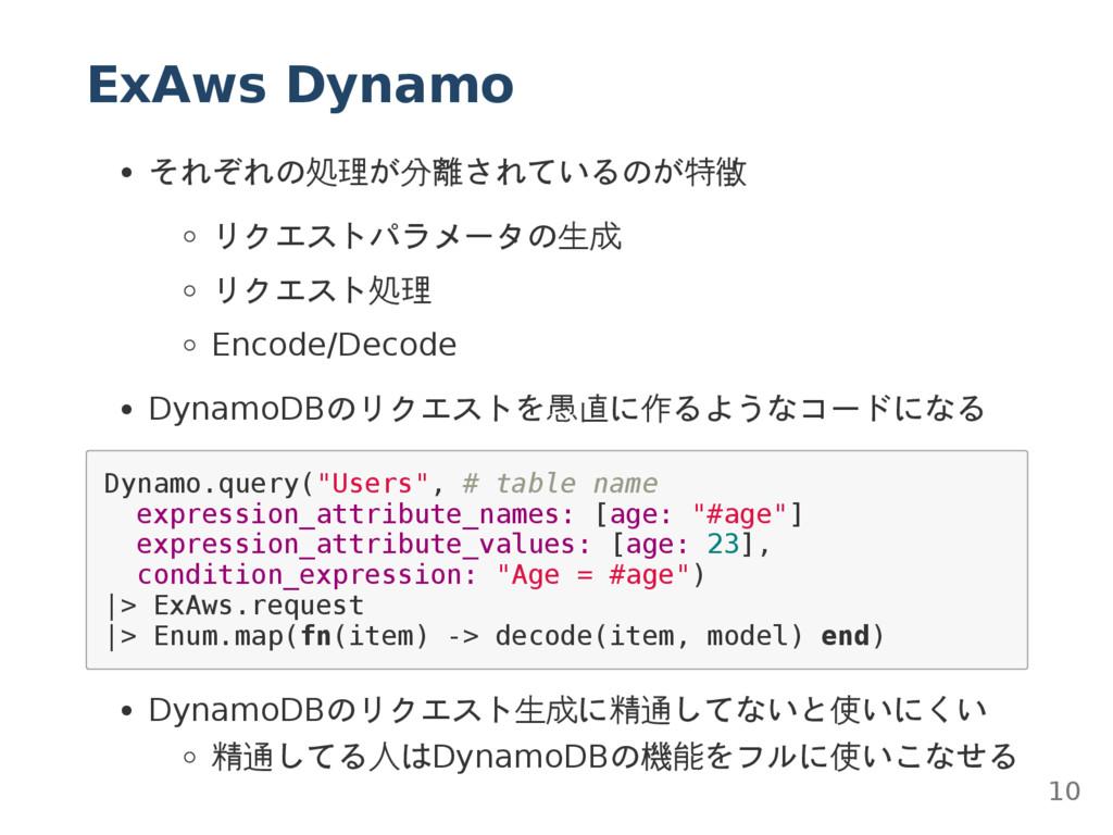 ExAws Dynamo それぞれの処理が分離されているのが特徴 リクエストパラメータの生成 ...