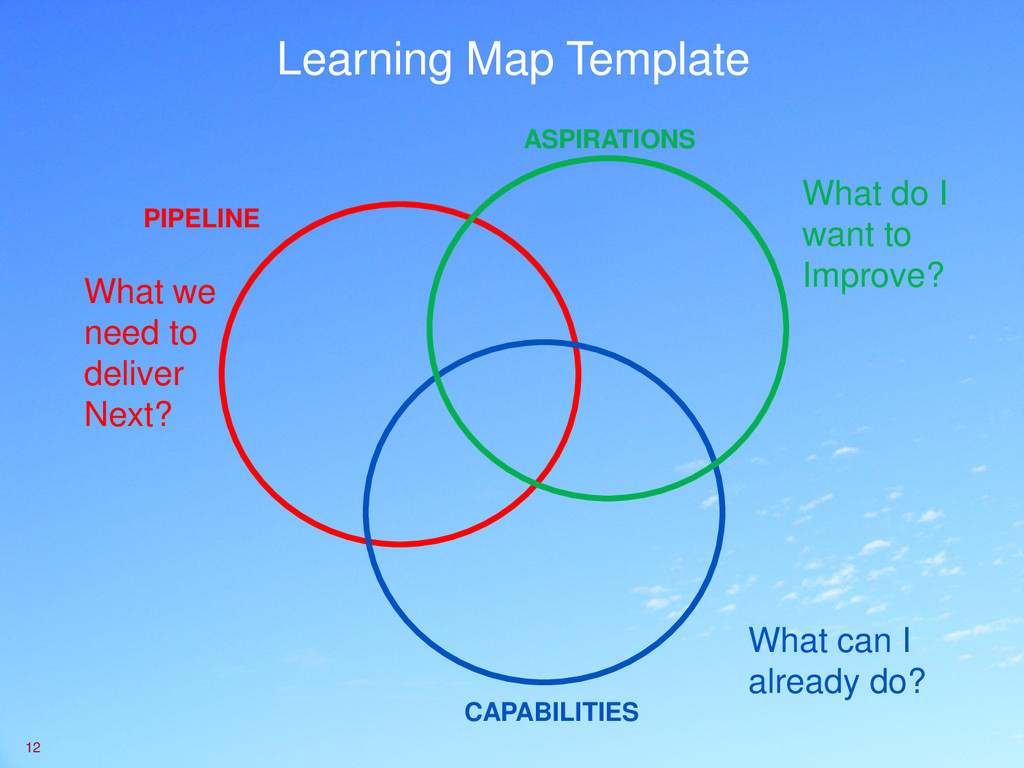 Learning Map Template 12 What do I want to Impr...