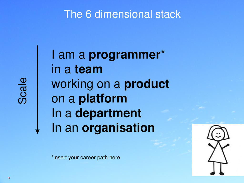 The 6 dimensional stack 3 I am a programmer* in...