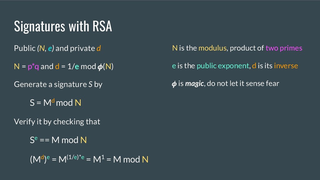 Signatures with RSA Public (N, e) and private d...